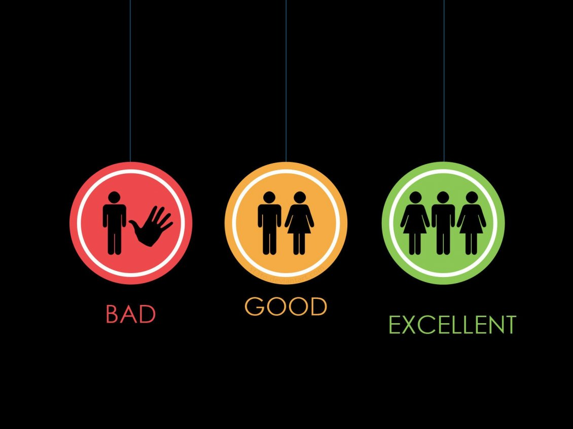 Download Wallpaper Signs for bad good and excellent - Funny wallpaper